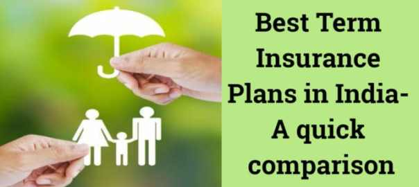 best term insurance plan