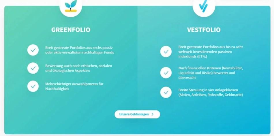 VisualVest Portfolio-Varianten des Robo-Advisors