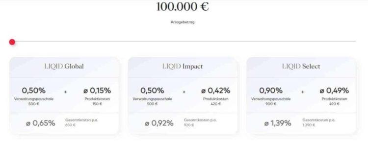 Liqid-Wealth-Gebührenmodell