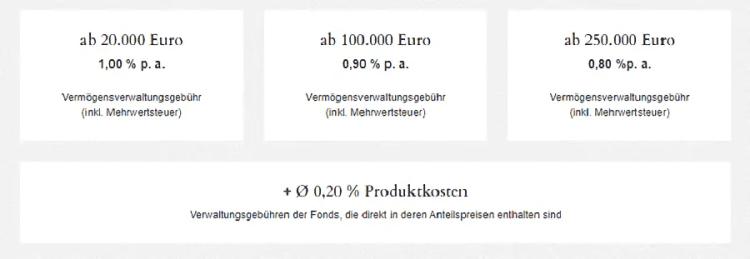 Warburg Navigator Kostenmodell