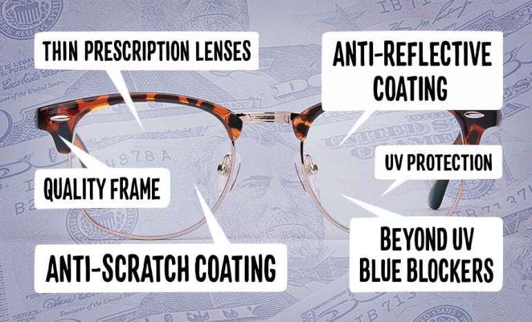Zenni optical Lenses | roboticplanet.co