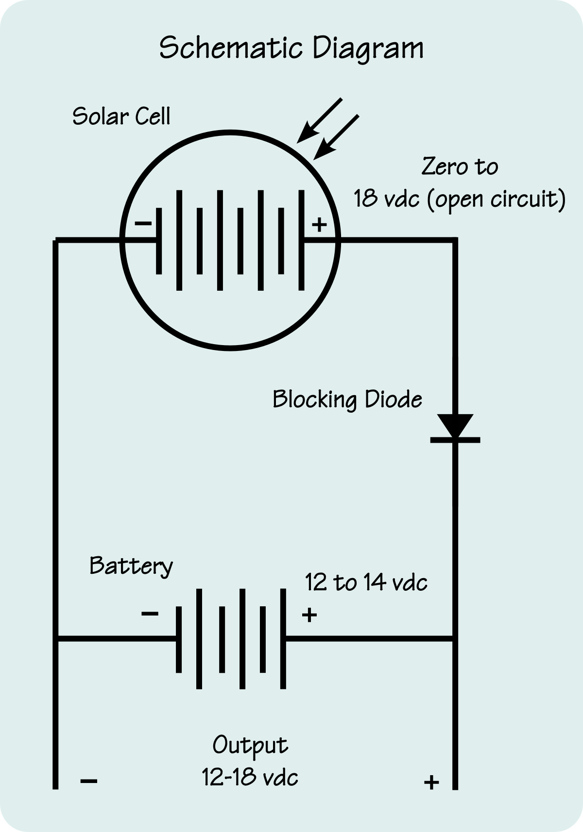 Simple Rectifier Schematic