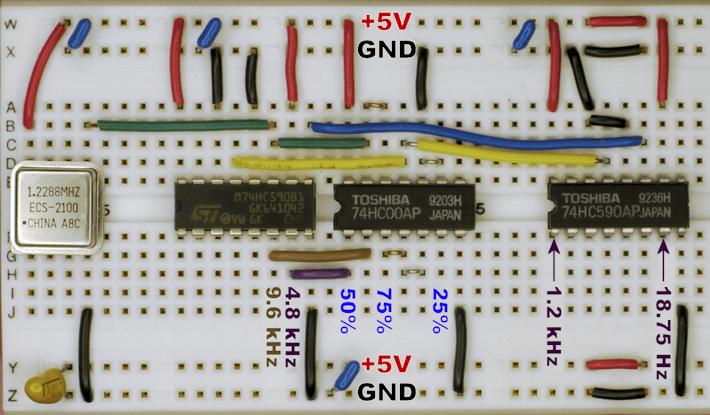 Digital Multimeters Review Page 4