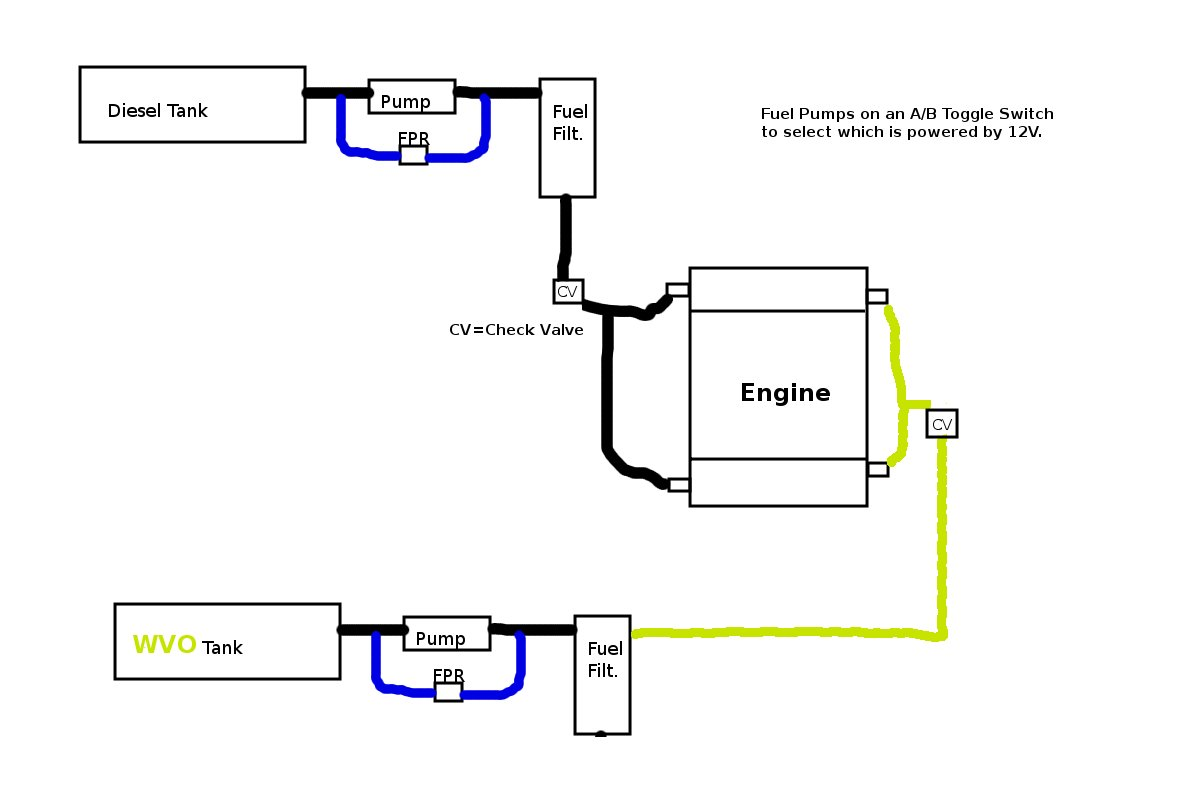 Powerstroke Fuel System Diagram