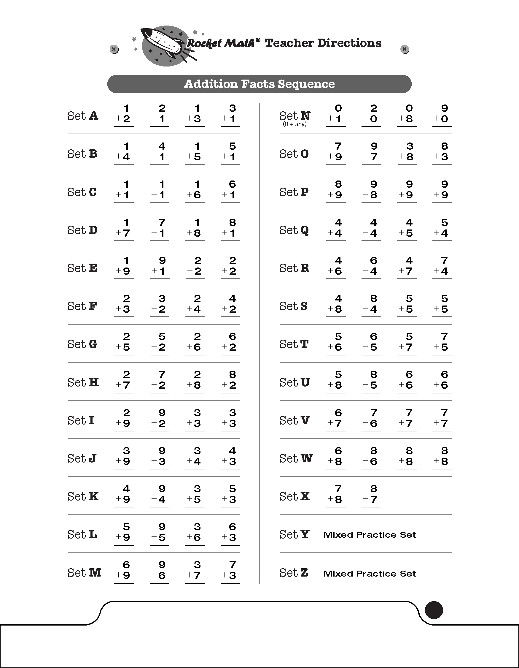 Addition 1s Through 9s Basic