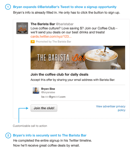 How To Integrate Twitter Lead Generation Cards