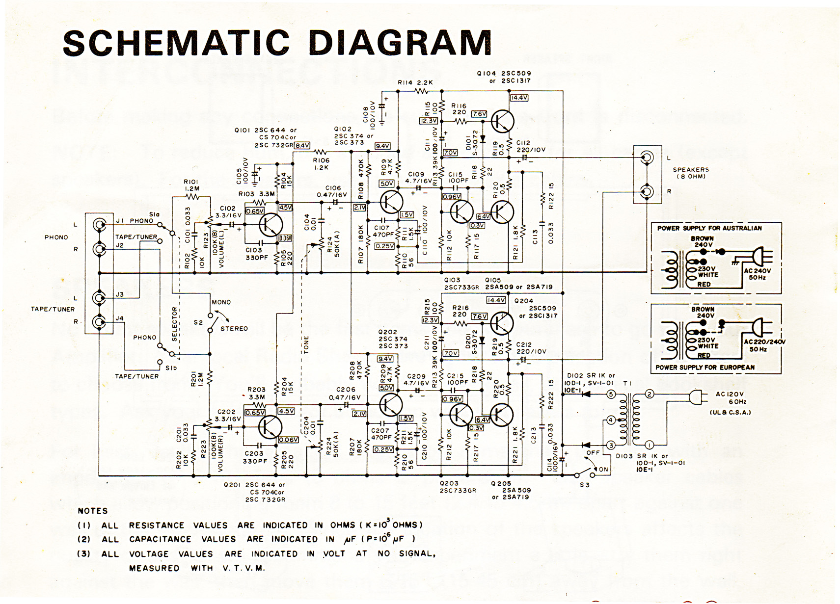Phono Cartridge Wiring Diagram Pioneer