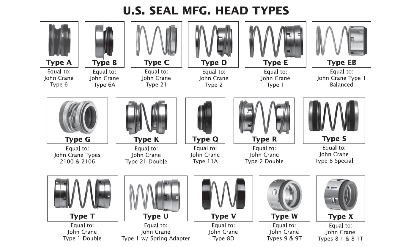 Head Types For Us Seal Mechanical Seals