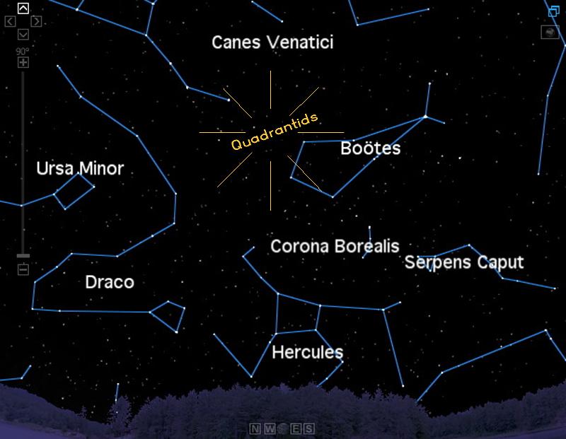 starry night quadrantid