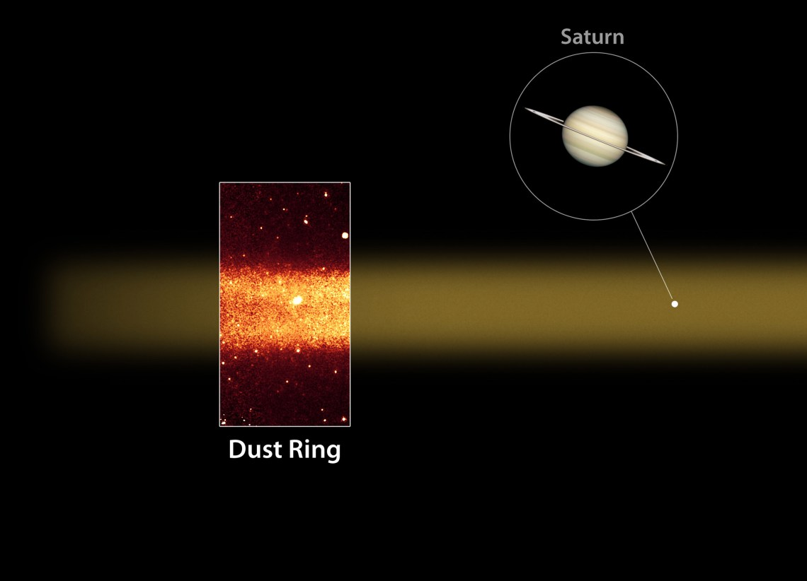 Saturn's Largest Ring: Spitzer surprised astronomers in 2009 when it discovered Saturn's largest ring, a slice of which is highlighted in this diagram. Credit: NASA/JPL-Caltech/Univ. of Virginia