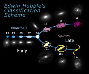 Image #3: Tuning the volunteers in via Hubble's classification of galaxies. Credit: STScI