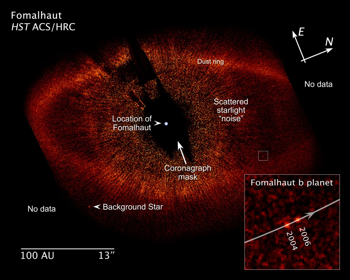 This annotated image shows key features of the Fomalhaut system, including the newly discovered planet Fomalhaut b, and the dust ring. Also included are a distance scale and an insert, showing how the planet has moved around its parent star over the course of 21 months. The Fomalhaut system is located approximately 25 light-years from the Earth.  Credit: NASA, ESA, and Z. Levay (STScI)