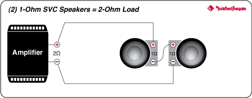 Diagram Wiring Ohm 10 Subwoofer