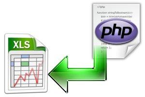 phpexcel 亂碼 輸出解決方法