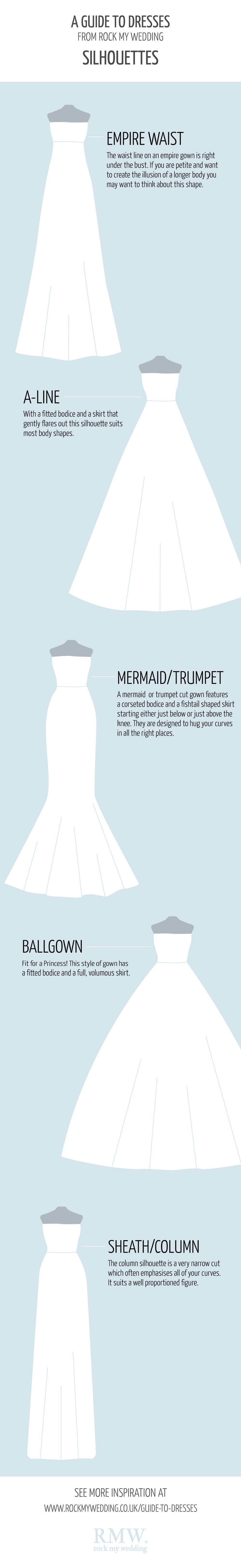 Guía para tu vestido de novia: Elige el correcto para ti