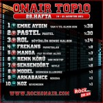 OnAir Top10 Sonuçları - 28.Hafta