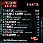 OnAir Top10 Sonuçlar- 5.Hafta