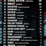 OnAir Top20 Sonuçları - Şubat 2011