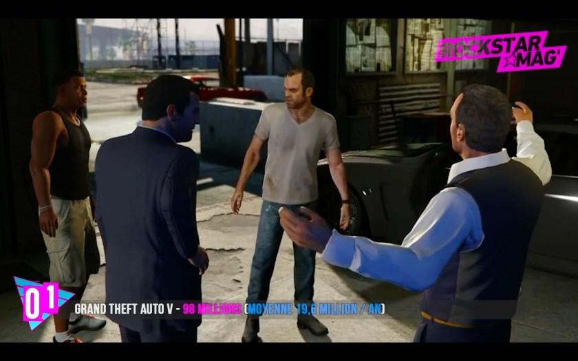 Top 1 Rockstar Games - Grand Theft Auto V avec 98 Millions