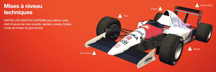 GTA Online F1 Super Légère