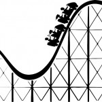Roller-coaster in the stock market - Rockwell Trading