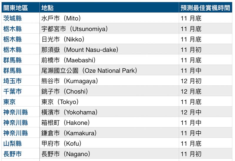 2019 日本楓葉 ,截圖 2019 09 01 下午5 23 48