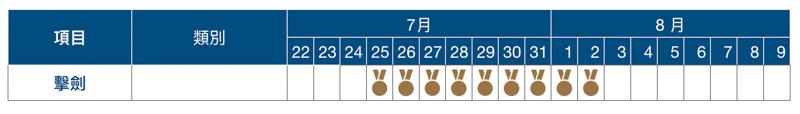 2020 東京奧運賽程表、開幕式與閉幕式日期資訊總整理 10