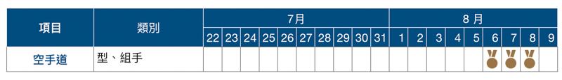 2020 東京奧運賽程表、開幕式與閉幕式日期資訊總整理 17