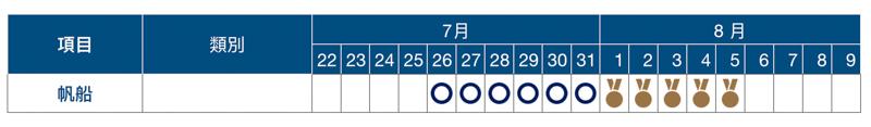 2020 東京奧運賽程表、開幕式與閉幕式日期資訊總整理 21