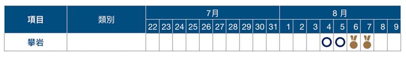2020 東京奧運賽程表、開幕式與閉幕式日期資訊總整理 24