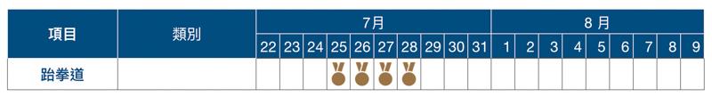 2020 東京奧運賽程表、開幕式與閉幕式日期資訊總整理 27