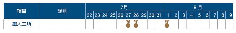 2020 東京奧運賽程表、開幕式與閉幕式日期資訊總整理 29
