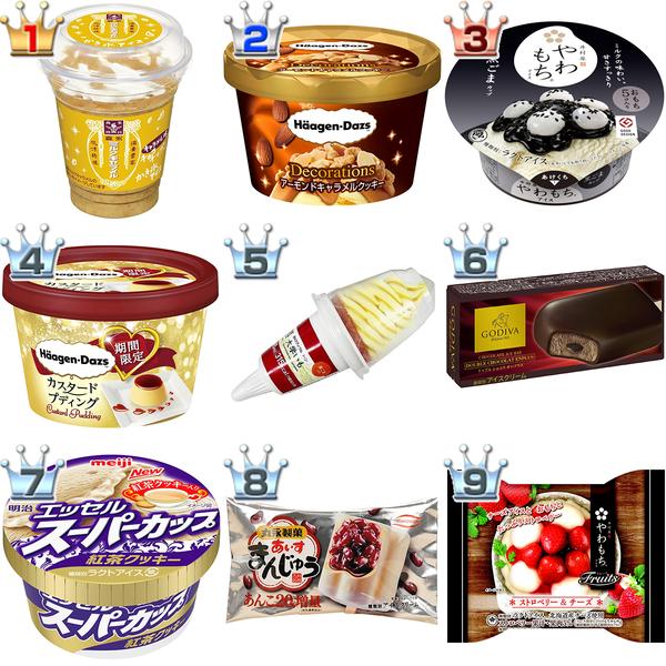 日本 2020 無印良品福袋抽選消息公布 共 19 種福袋,2000 日圓起 2