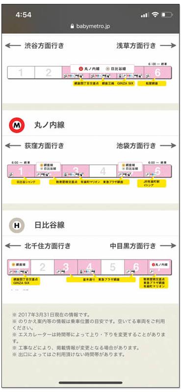 BabyMetro 專為帶小孩、長輩、大小包行李所設計的東京地鐵資訊查詢網站 5
