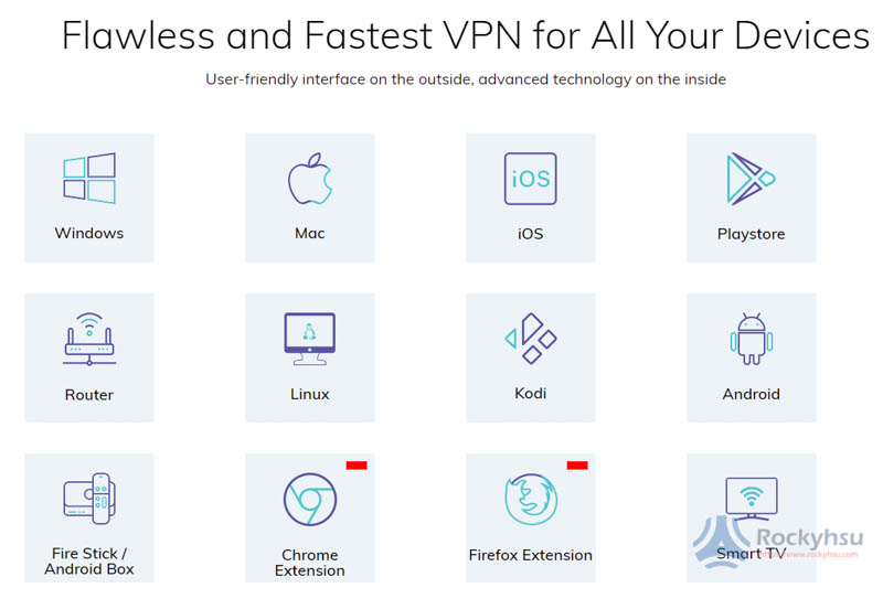 FastestVPN 支援的系統與裝置
