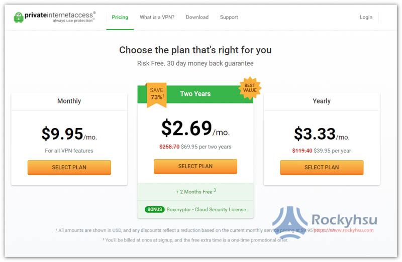 Private Internet Access 價格