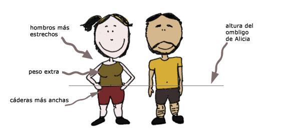 Diferencias anatómicas chico-chica