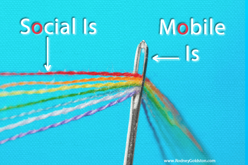How Do Consumers Use Social Media