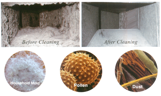 Air duct cleaning louisville