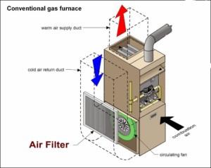 Air Filter Louisville