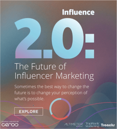 Future of Influencer Marketing Interactive Infographic
