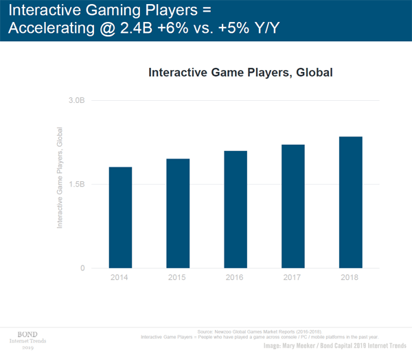 Meeker Interactive Gaming