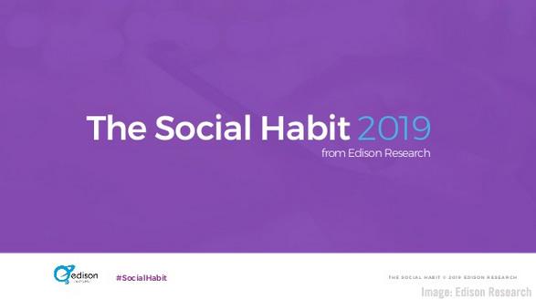 Edison Research and Triton Digital The Social Habit Image