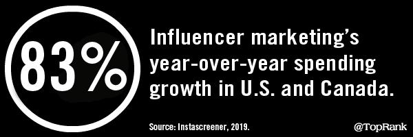 2019 July 19 Instascreener Statistic Image
