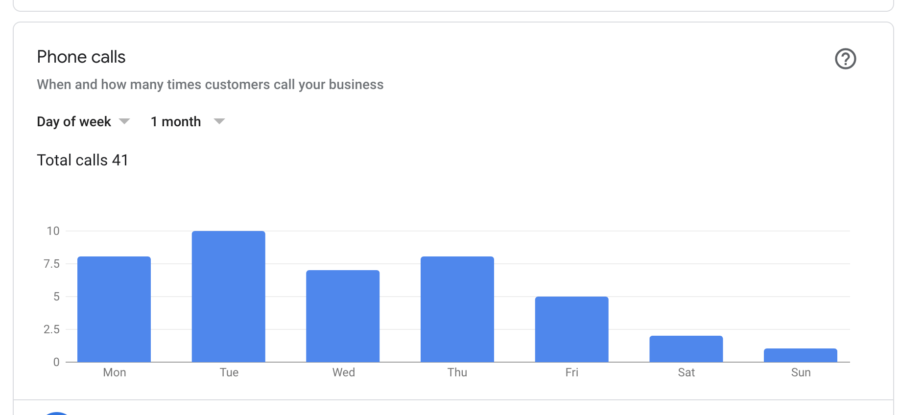 Google My Business Insights phone calls
