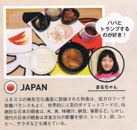 Dzieci śniadanie w Japonii