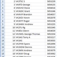 Building a Amateur radio DMR contacts list - Attempt #1