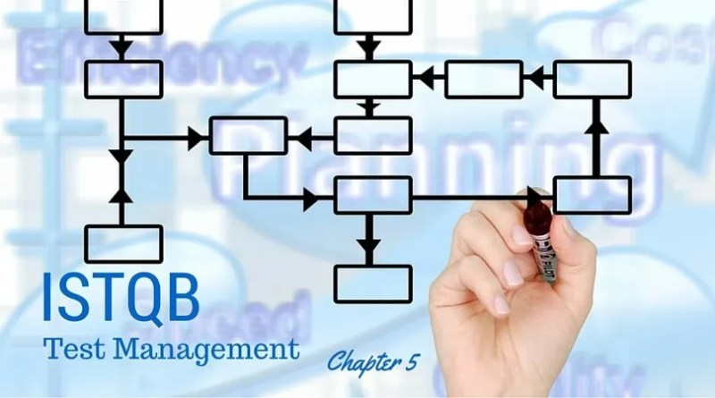 ISTQB Test Management - chapter 5