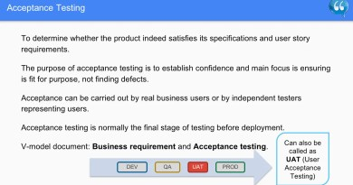 Acceptance Testing - Software Testing