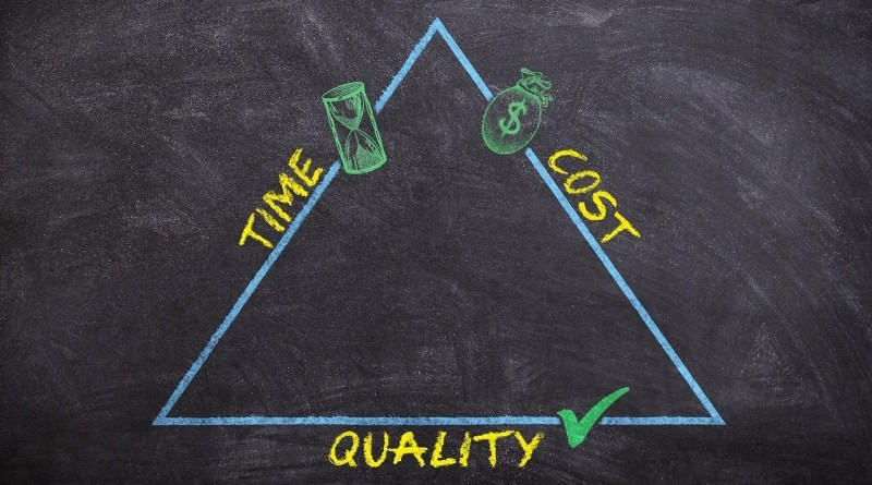 Total Quality Management - TQM